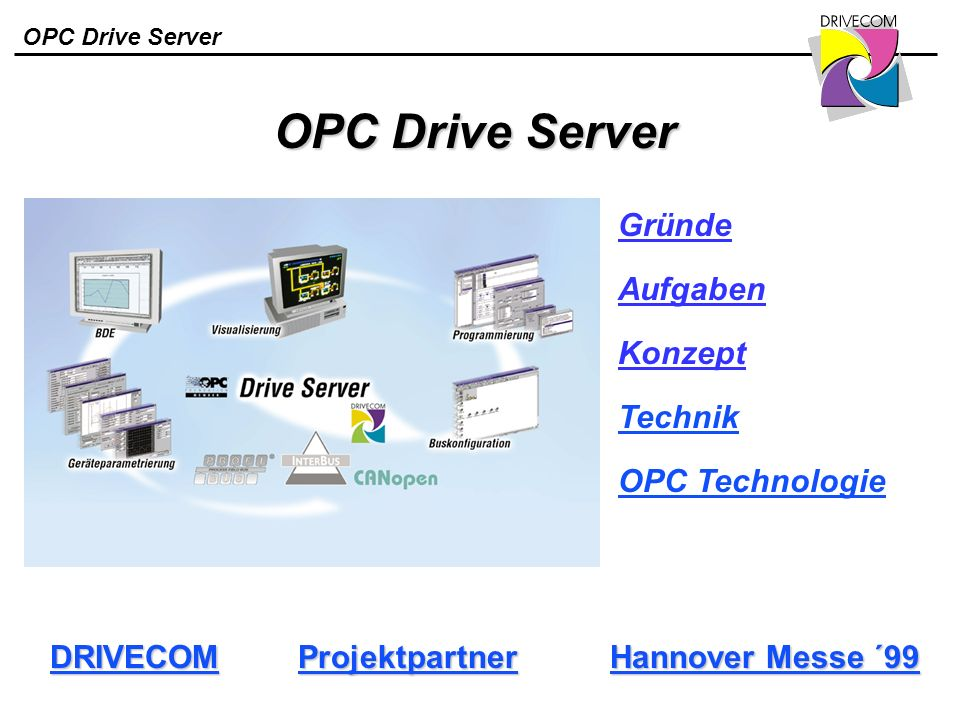 OPC Drive Server Gründe Aufgaben Konzept Technik OPC Technologie
