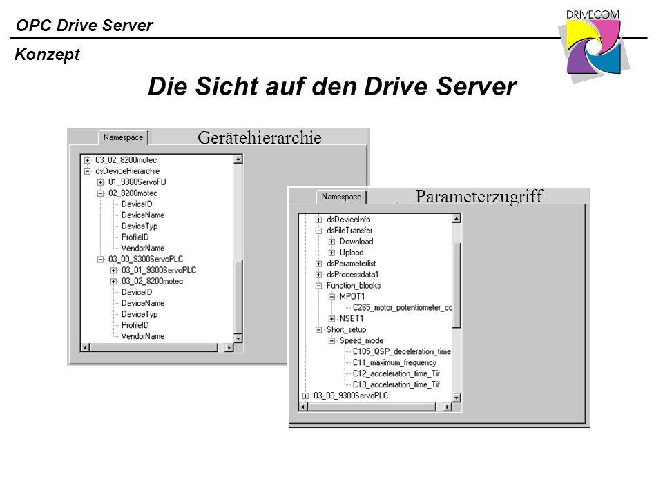 Die Sicht auf den Drive Server