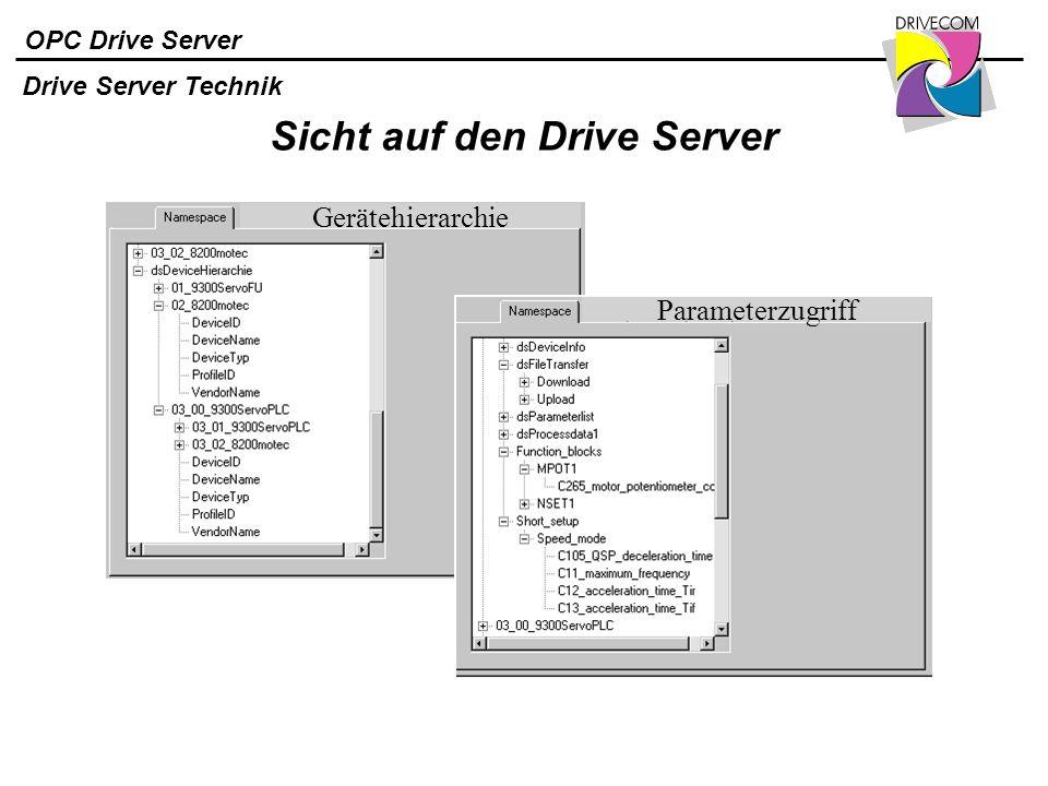 Sicht auf den Drive Server