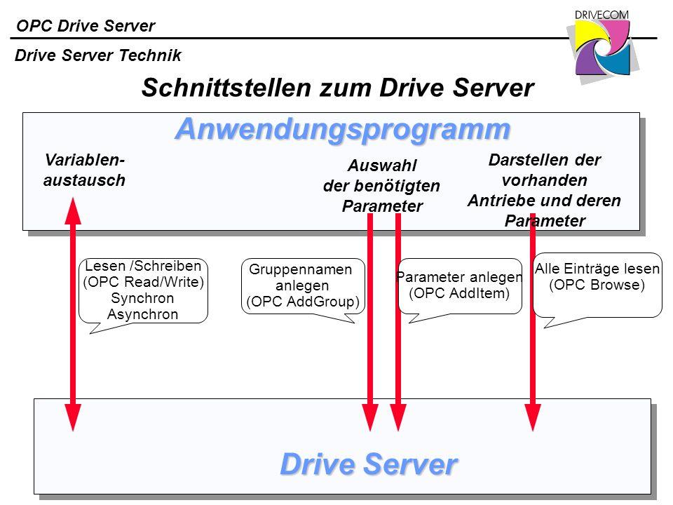 Schnittstellen zum Drive Server