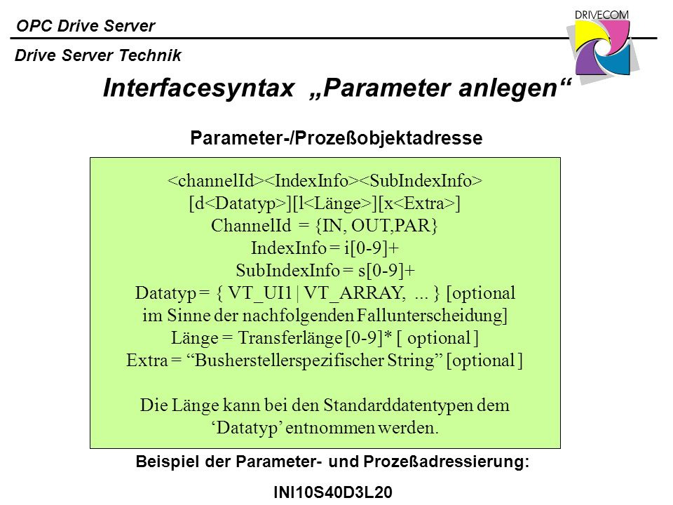 "Interfacesyntax ""Parameter anlegen"