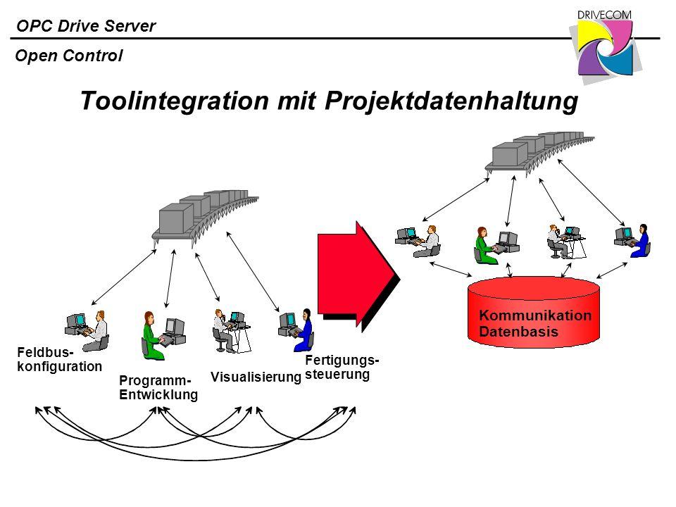 Toolintegration mit Projektdatenhaltung