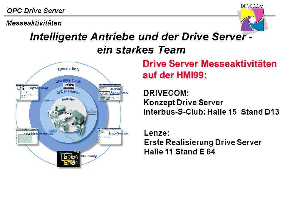 Intelligente Antriebe und der Drive Server - ein starkes Team