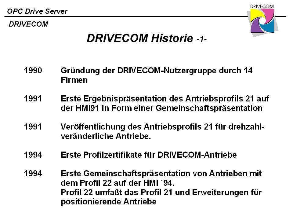DRIVECOM DRIVECOM Historie -1-