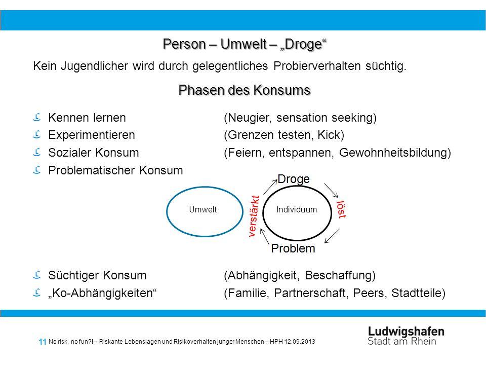 "Person – Umwelt – ""Droge"
