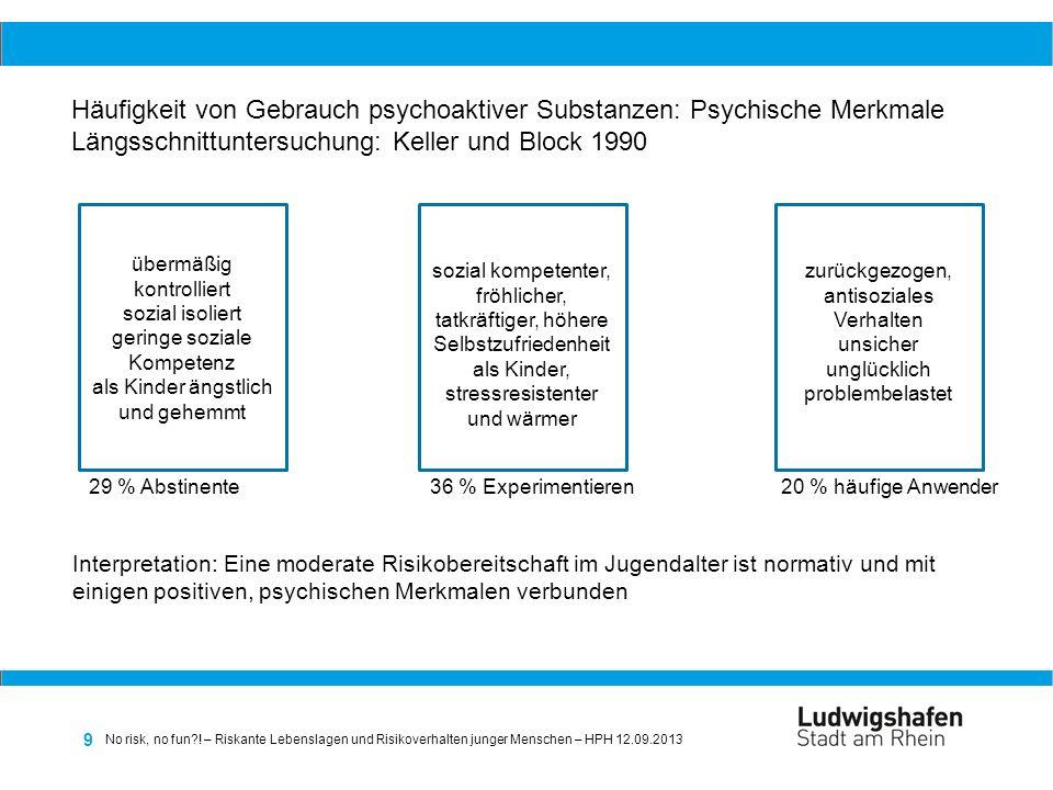 Häufigkeit von Gebrauch psychoaktiver Substanzen: Psychische Merkmale