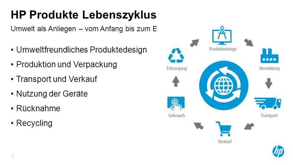 HP Produkte Lebenszyklus