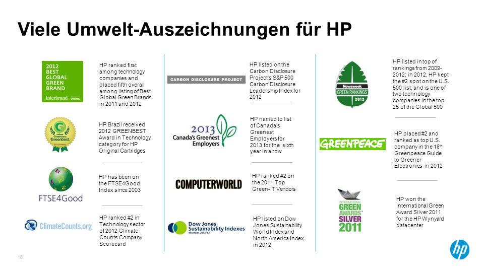 Viele Umwelt-Auszeichnungen für HP