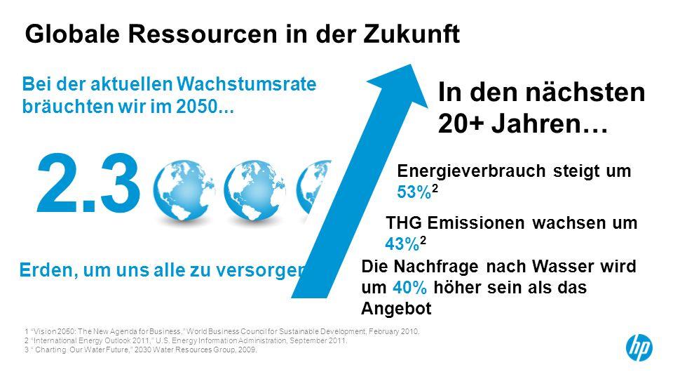 Globale Ressourcen in der Zukunft