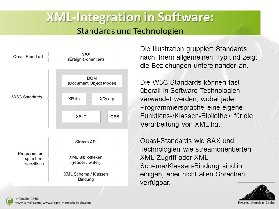 XML-Integration in Software: Standards und Technologien
