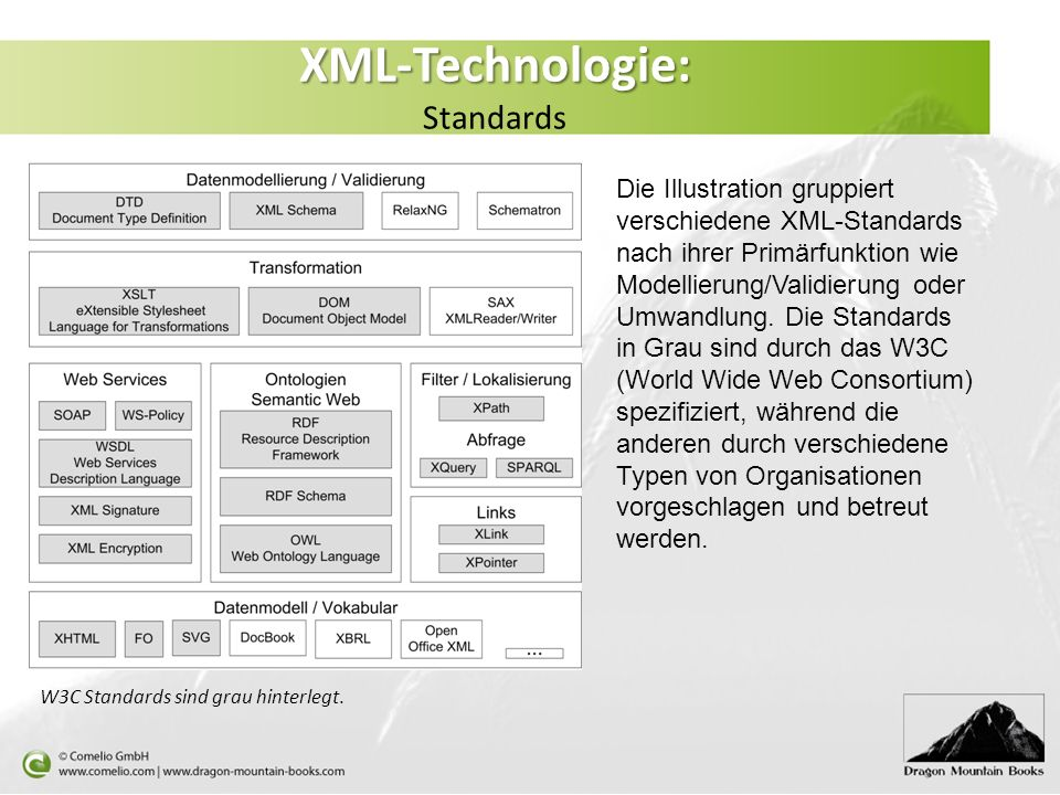 XML-Technologie: Standards
