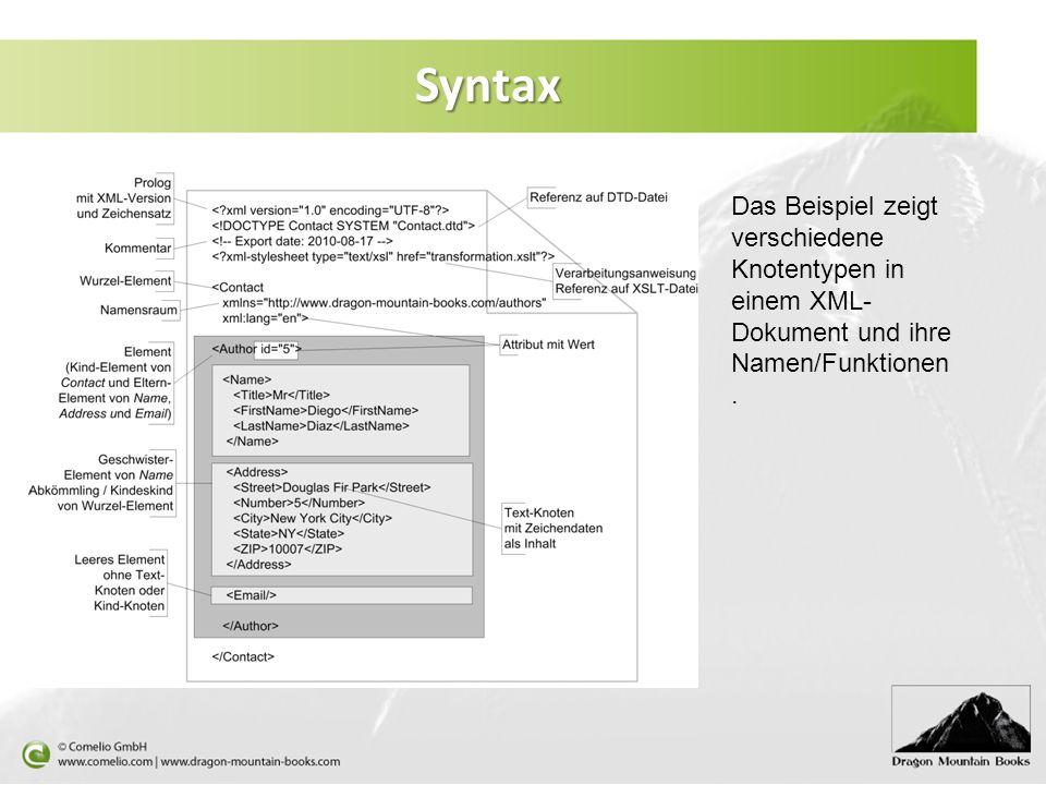 Syntax Das Beispiel zeigt verschiedene Knotentypen in einem XML-Dokument und ihre Namen/Funktionen.