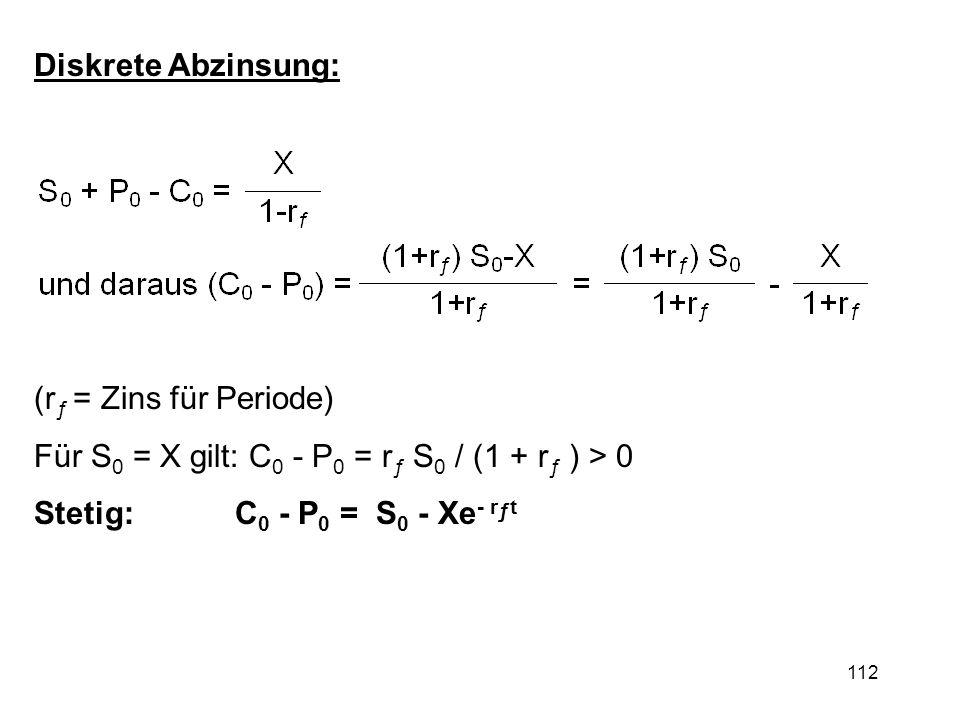 Diskrete Abzinsung:(rƒ = Zins für Periode) Für S0 = X gilt: C0 - P0 = rƒ S0 / (1 + rƒ ) > 0.