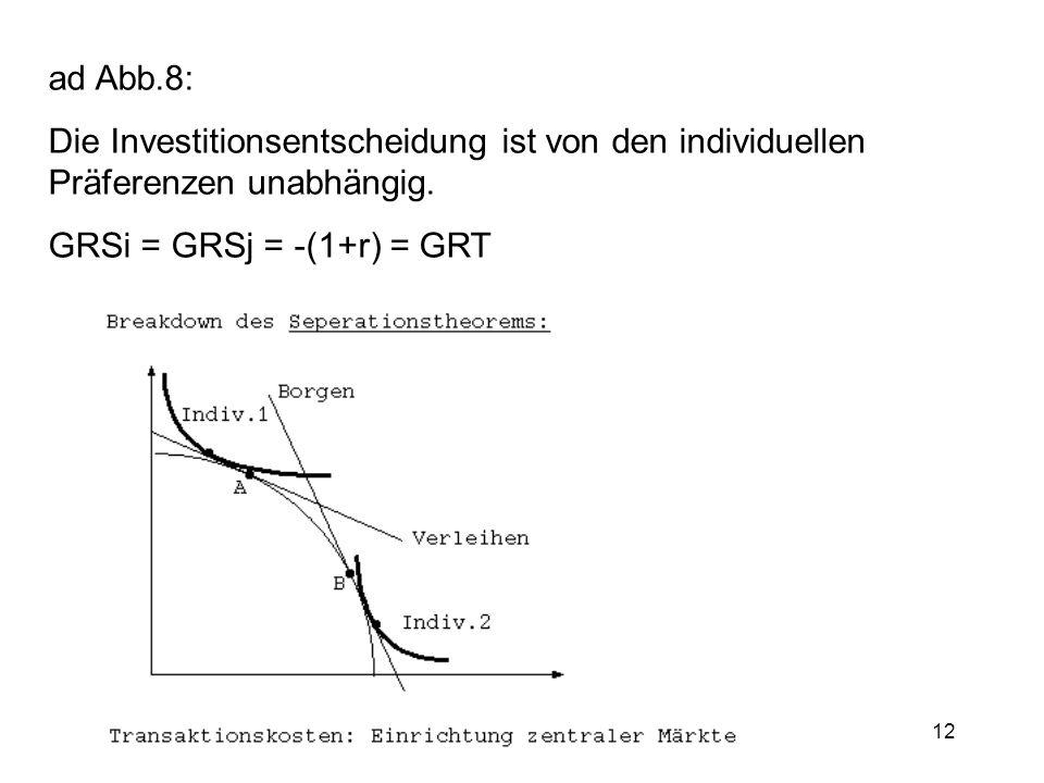 ad Abb.8: Die Investitionsentscheidung ist von den individuellen Präferenzen unabhängig.