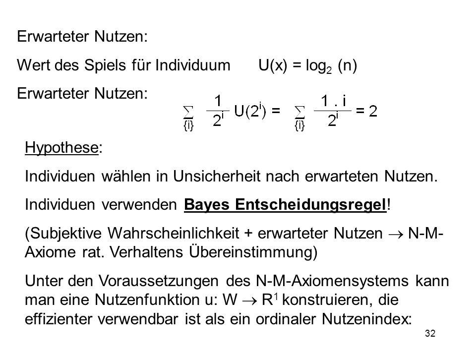 Wert des Spiels für Individuum U(x) = log2 (n)