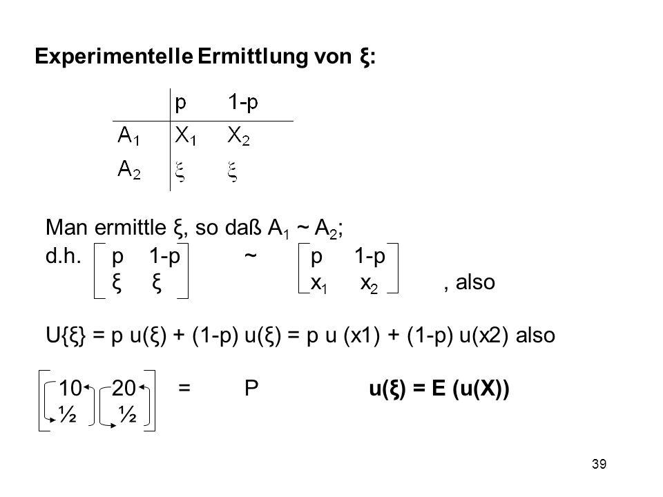 Experimentelle Ermittlung von ξ: