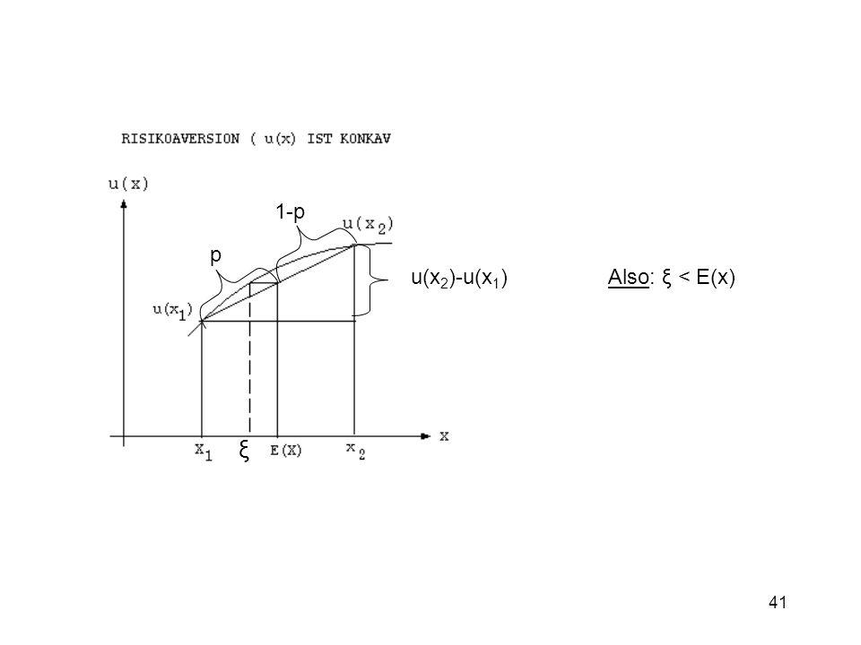 1-p p u(x2)-u(x1) Also: ξ < E(x) ξ