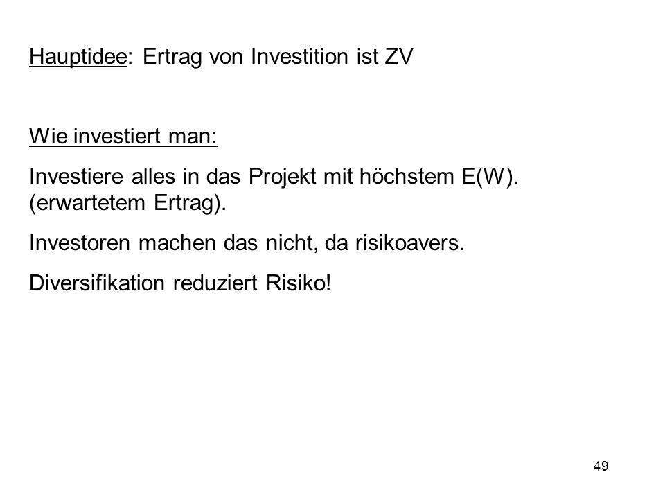 Hauptidee: Ertrag von Investition ist ZV