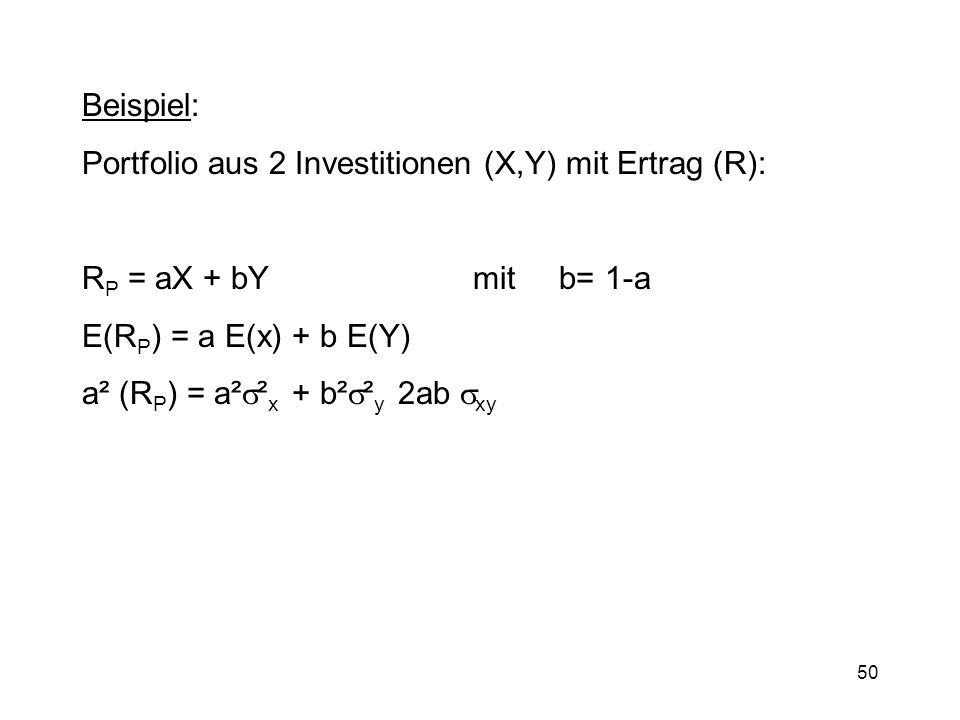 Beispiel: Portfolio aus 2 Investitionen (X,Y) mit Ertrag (R): RP = aX + bY mit b= 1-a.