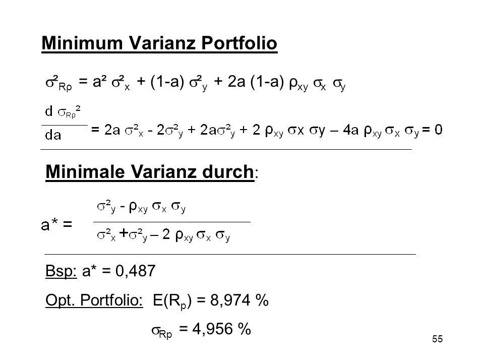 Minimum Varianz Portfolio