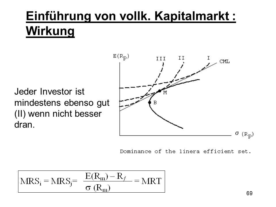 Einführung von vollk. Kapitalmarkt : Wirkung