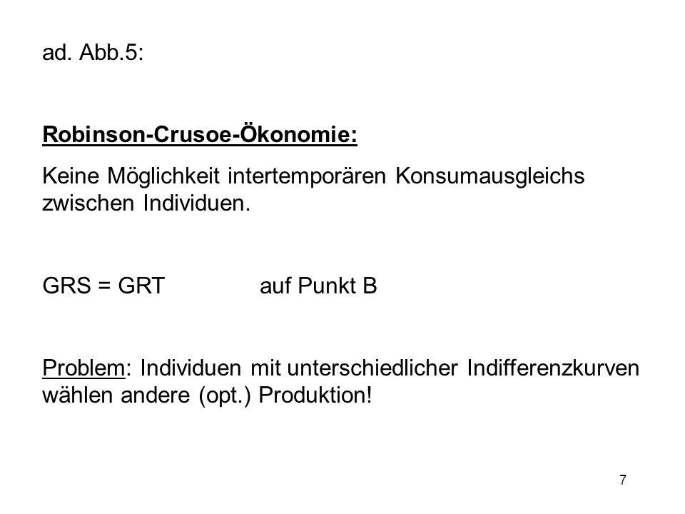 ad. Abb.5: Robinson-Crusoe-Ökonomie: Keine Möglichkeit intertemporären Konsumausgleichs zwischen Individuen.