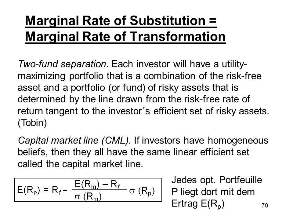 Marginal Rate of Substitution = Marginal Rate of Transformation