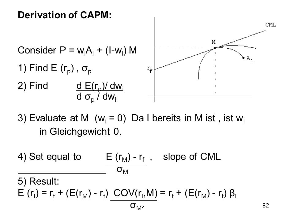 Derivation of CAPM: Consider P = wiAI + (I-wi) M. 1) Find E (rp) , σp. 2) Find d E(rp)/ dwi. d σp / dwi.