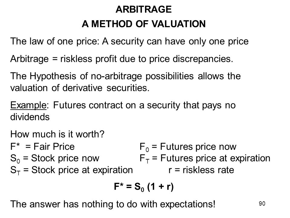 ARBITRAGEA METHOD OF VALUATION. The law of one price: A security can have only one price. Arbitrage = riskless profit due to price discrepancies.