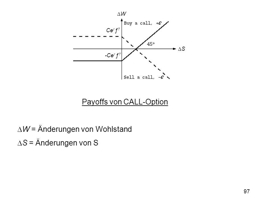 Payoffs von CALL-Option