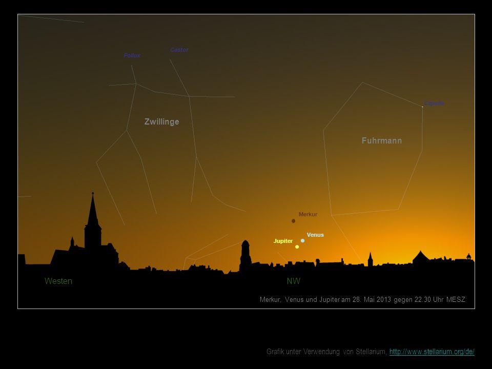 Grafik unter Verwendung von Stellarium, http://www.stellarium.org/de/