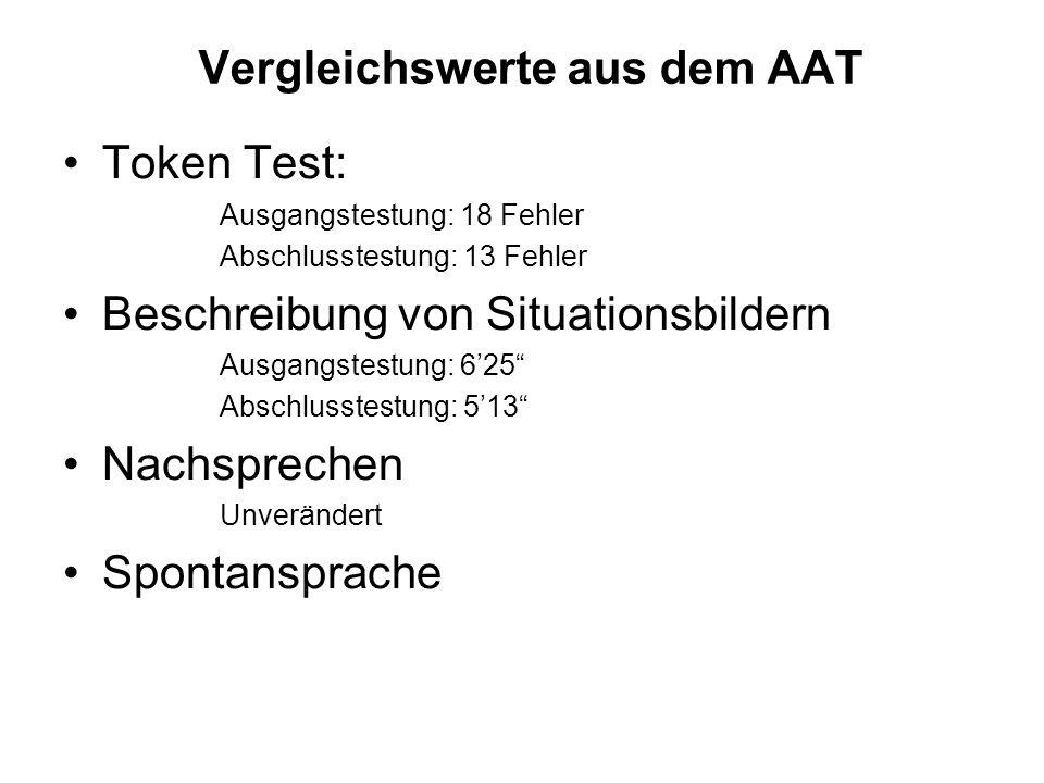 Vergleichswerte aus dem AAT
