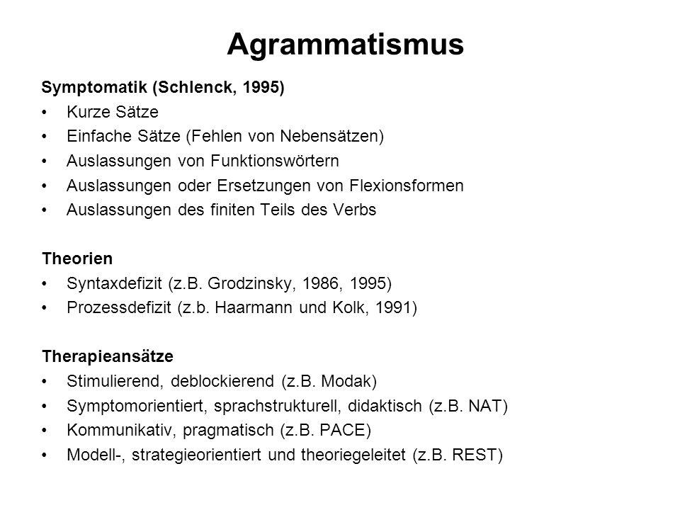 Agrammatismus Symptomatik (Schlenck, 1995) Kurze Sätze