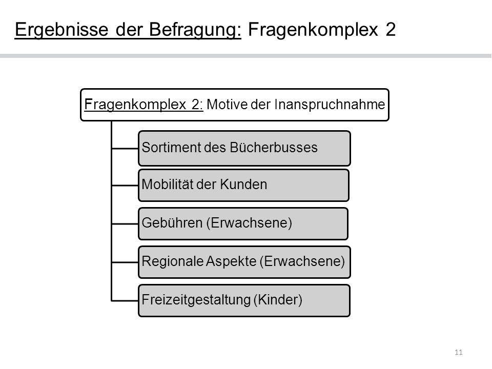 Ergebnisse der Befragung: Fragenkomplex 2