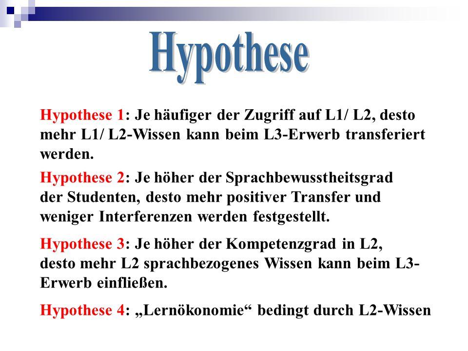 Hypothese Hypothese 1: Je häufiger der Zugriff auf L1/ L2, desto mehr L1/ L2-Wissen kann beim L3-Erwerb transferiert werden.