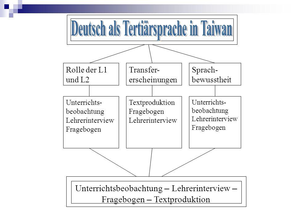 Deutsch als Tertiärsprache in Taiwan