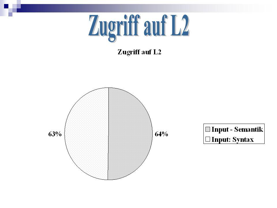 Zugriff auf L2