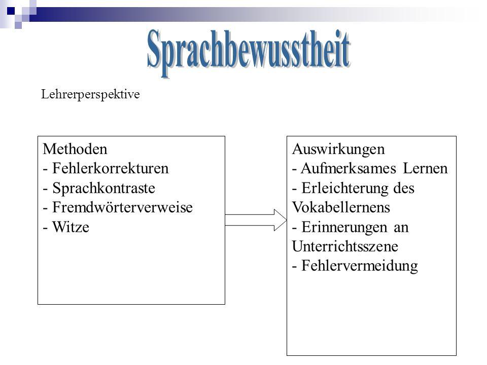 Sprachbewusstheit Methoden - Fehlerkorrekturen - Sprachkontraste