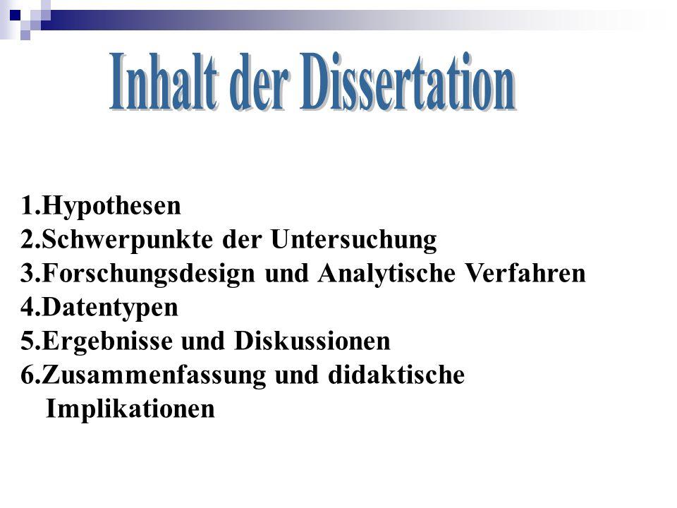 Inhalt der Dissertation