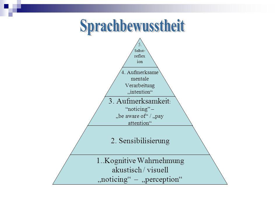 Sprachbewusstheit