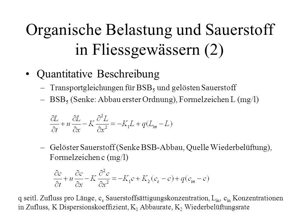 Organische Belastung und Sauerstoff in Fliessgewässern (2)