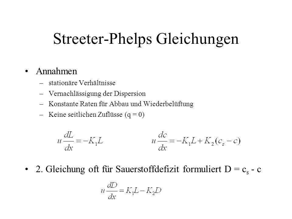 Streeter-Phelps Gleichungen