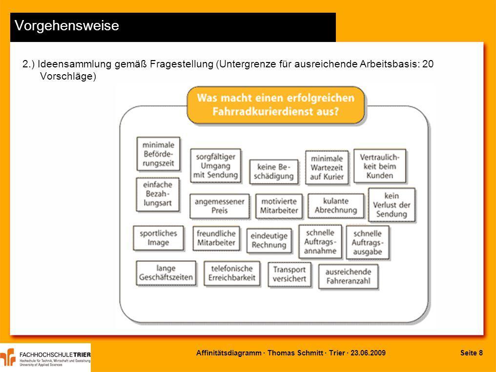 Vorgehensweise 2.) Ideensammlung gemäß Fragestellung (Untergrenze für ausreichende Arbeitsbasis: 20 Vorschläge)