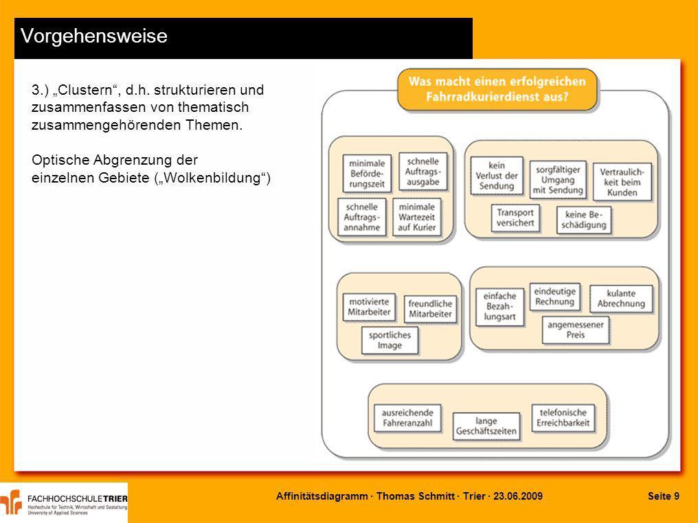 """Vorgehensweise 3.) """"Clustern , d.h. strukturieren und"""