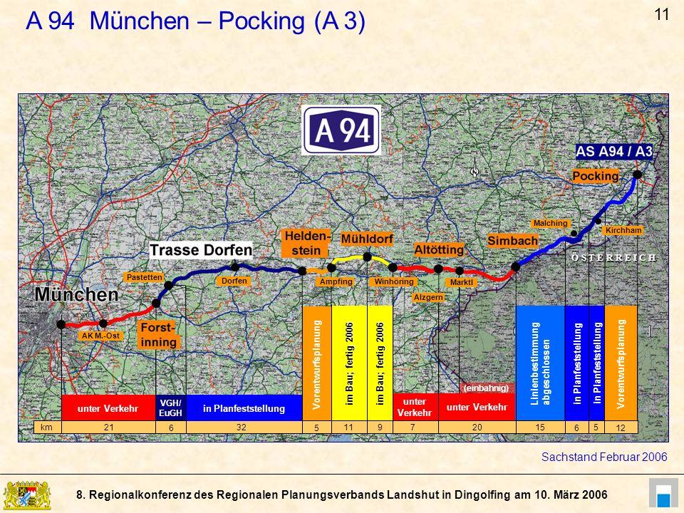 A 94 München – Pocking (A 3) 11 Sachstand Februar 2006