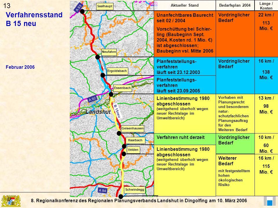 Verfahrensstand B 15 neu 13 Landshut Februar 2006