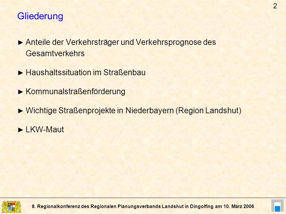 2 Gliederung. Anteile der Verkehrsträger und Verkehrsprognose des Gesamtverkehrs. Haushaltssituation im Straßenbau.