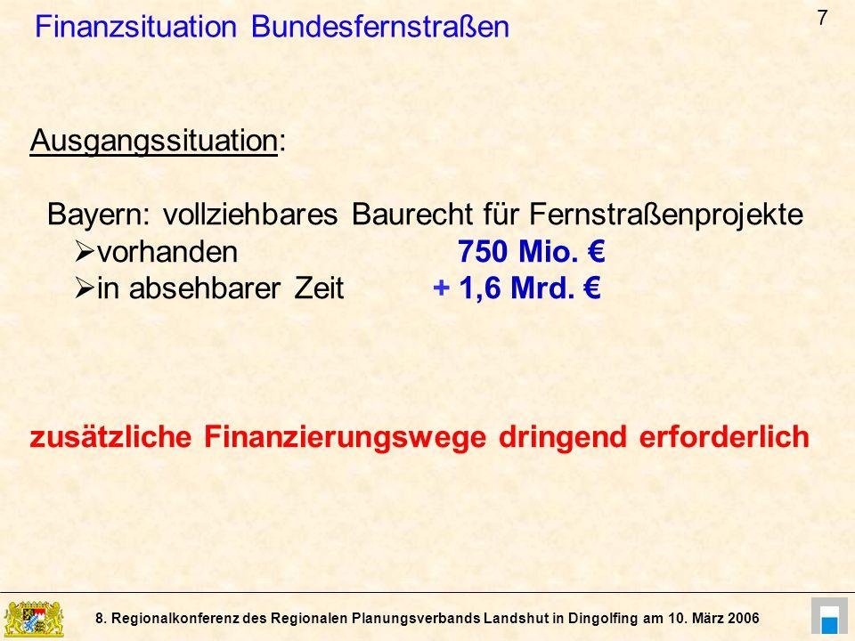 Finanzsituation Bundesfernstraßen