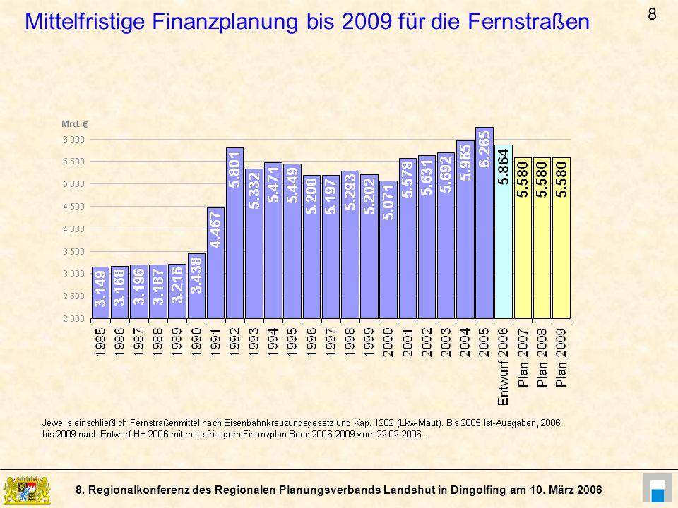 Mittelfristige Finanzplanung bis 2009 für die Fernstraßen