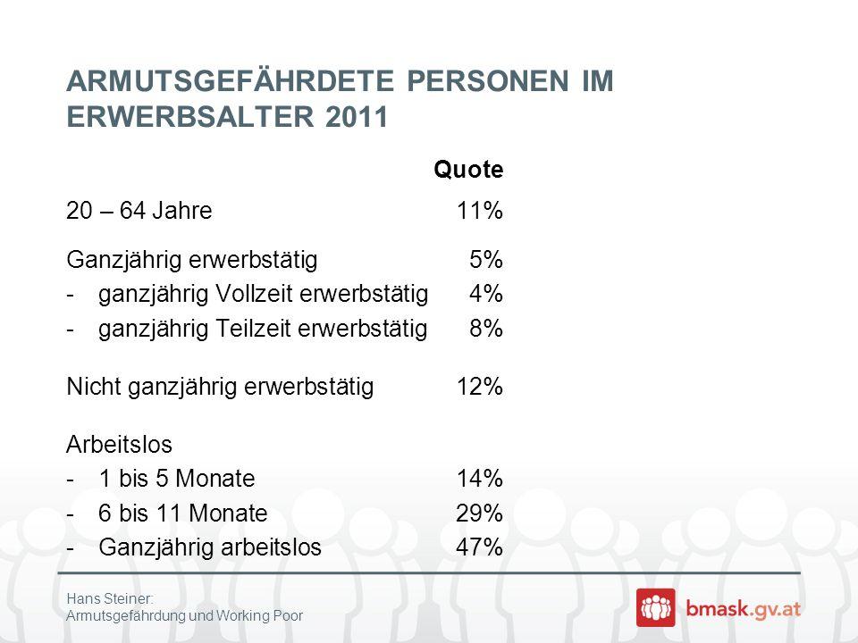 ARMUTSGEFÄHRDETE PERSONEN IM ERWERBSALTER 2011